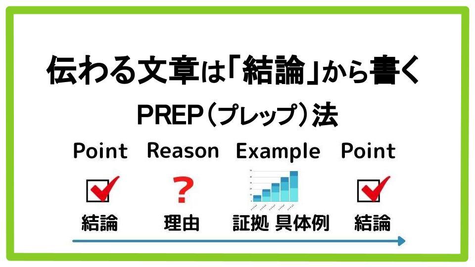 伝わる文章は結論から書く!PREP(プレップ)法